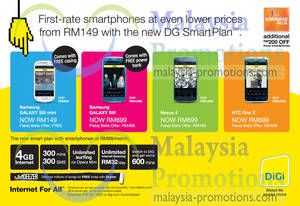 Featured image for Digi Tablets Smart Plan Offers 29 Apr 2013