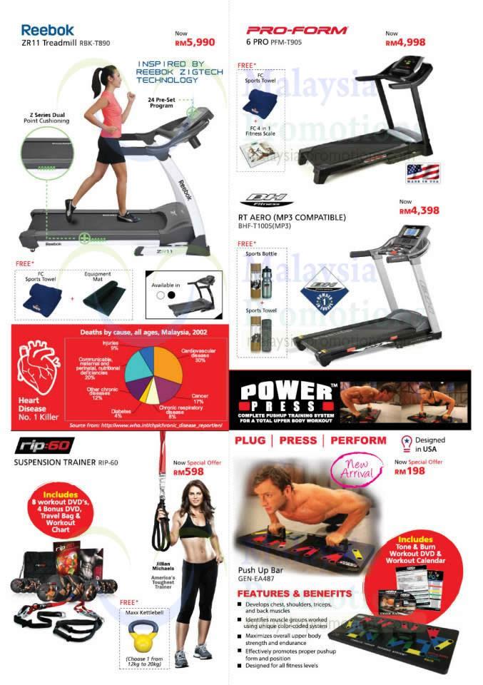 Reebok Treadmill RBK-T890, Pro-Form 6 Pro PFM-T905, Suspension Trainer Rip 60
