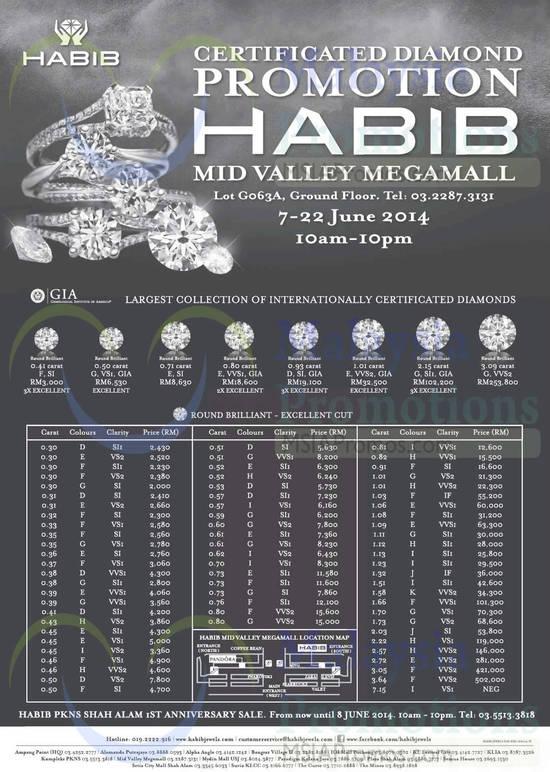 Habib 6 Jun 2014