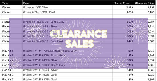 Apple products clearance 21 Nov 2016